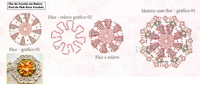 Цветочный мотив крючком для вязания пледов, шалей, покрывала и подушек (3) (700x301, 377Kb)