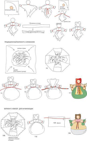 Кукла травница как сделать