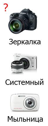 виды фотокамер/4348076_fotiki (165x435, 15Kb)