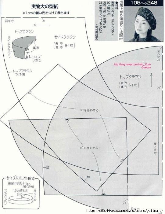 Как сделать выкройку шапки шестиклинки