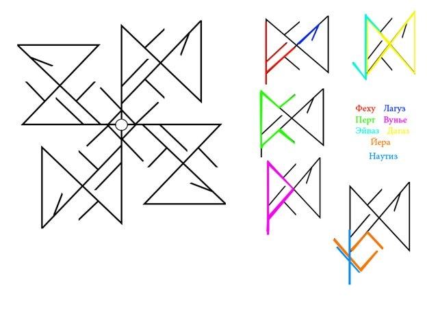 Флюгер- вертушка или просто МНОГО порунно (640x452, 86Kb)