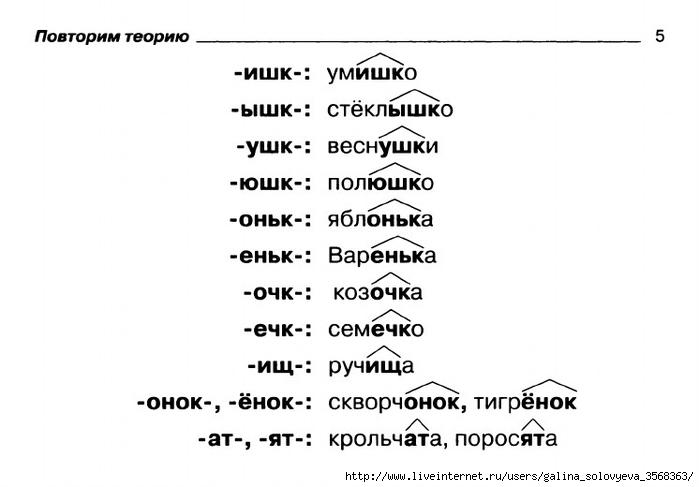 Учебник Русского Языка Панов М В