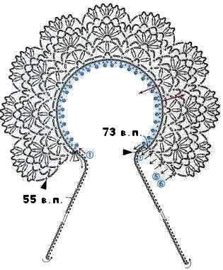 Схема вязанного воротника