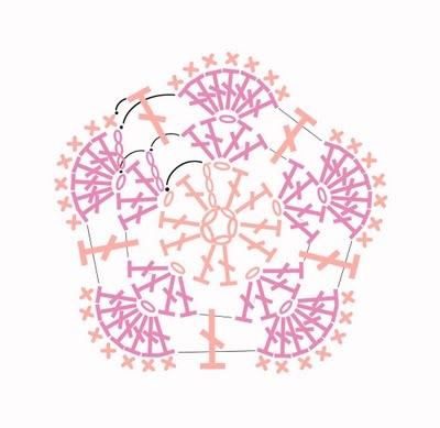 Цветочный фрагмент крючком АФРИКАНСКИЙ ЦВЕТОК для вязания игрушек (81) (400x389, 71Kb)