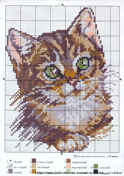 схем вышивки крестом кошек