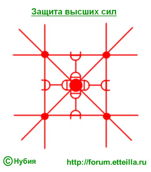 Защита высших сил (531x605, 84Kb)
