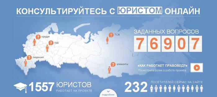 консультация юриста онлайн/4171694_besplatnaya_uridicheskaya_konsyltaciya_onlain (700x314, 30Kb)