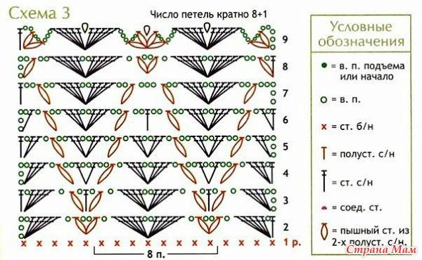 схема к юбке 1 (600x370, 234Kb)