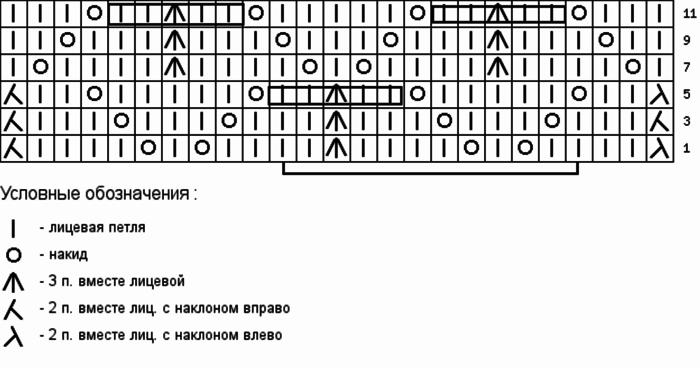 Узор спицами Трилистник - схема.