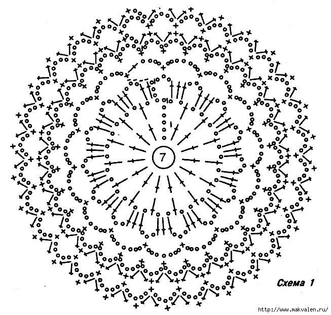 Плетение крючком схемы.