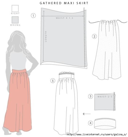Как сшить юбку макси выкройки