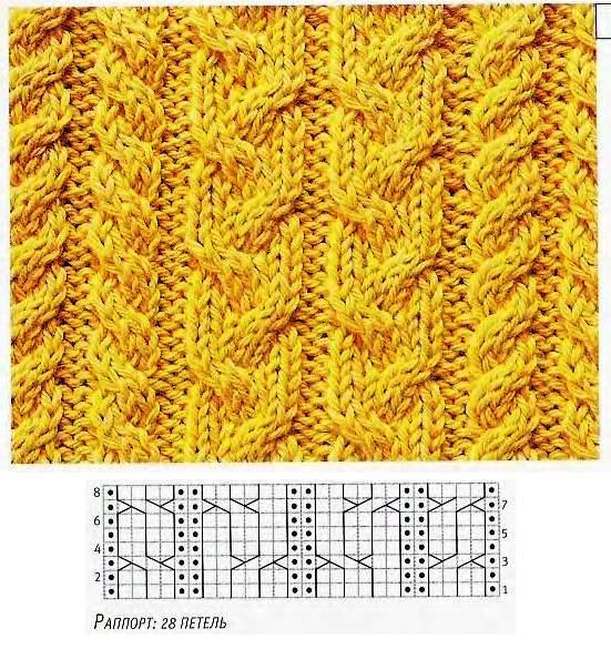 Вязание спицами косы жгуты.