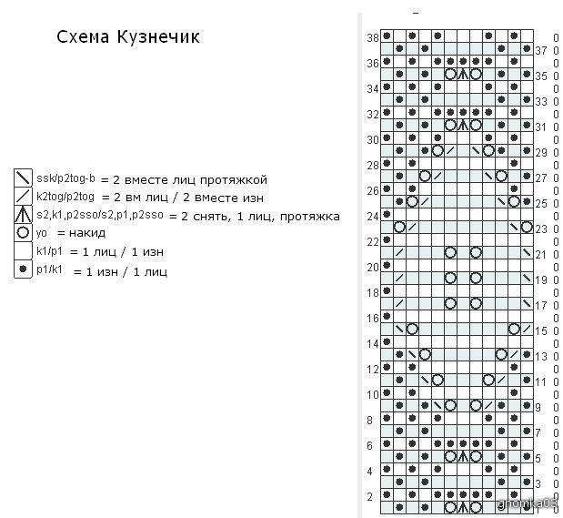 4386152_sharf_kyznechik3 (619x569, 148Kb)