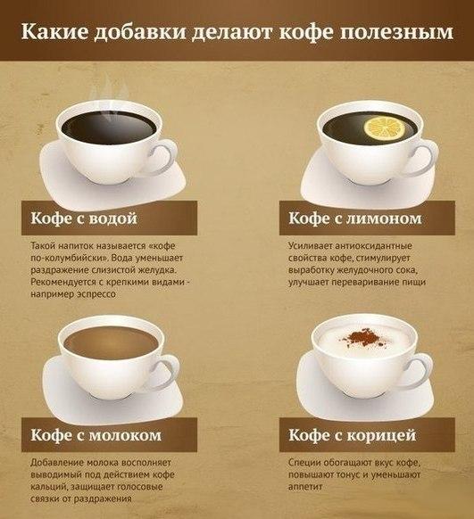 кофе (531x582, 58Kb)