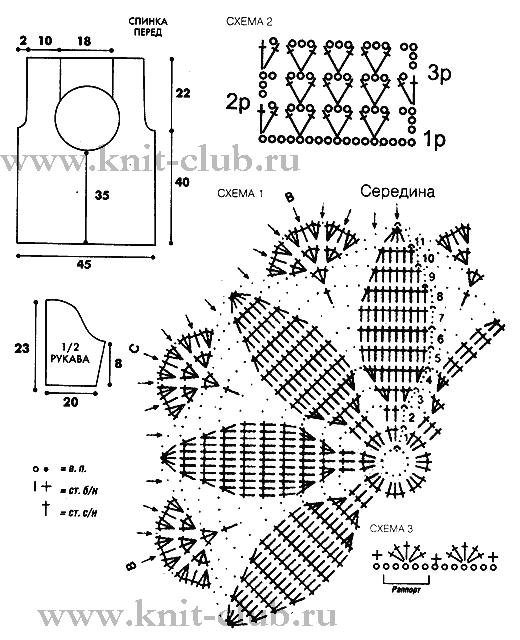 Кофточки крючком схемы и описание с для начинающих