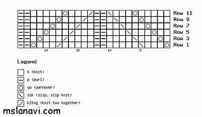 пуловер-спицами-схема (407x236, 51Kb)
