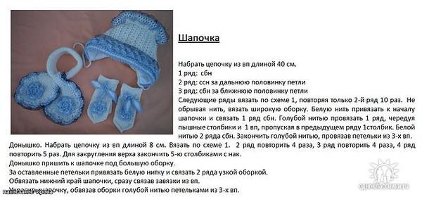 Чепчик для новорожденной крючком схема и описание