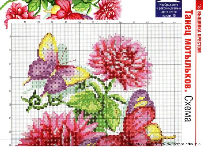 Схемы вышивок крестом хризантем