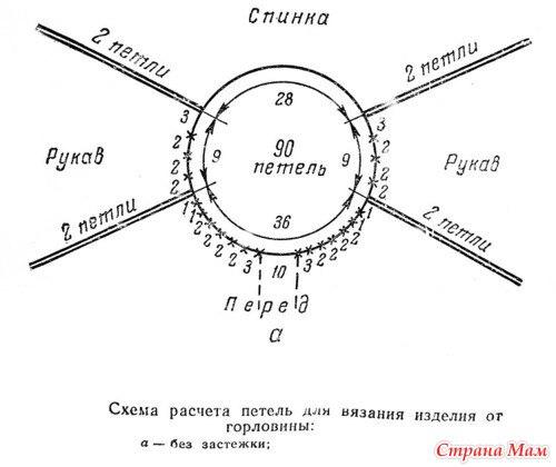 Схемы для вязания регланом 2