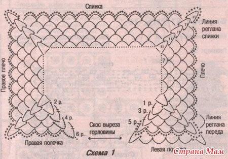 Вязание жакета крючком с горловины