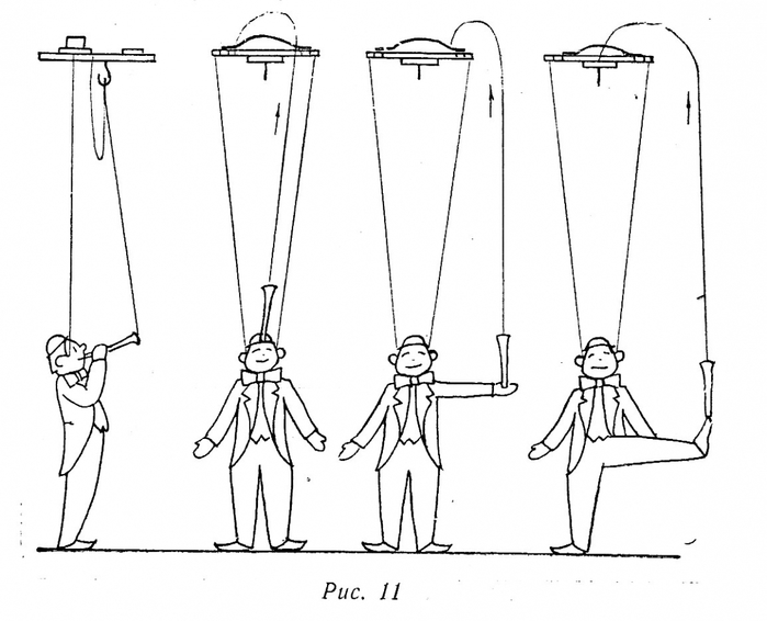 Куклы-марионетки для кукольного театра своими руками