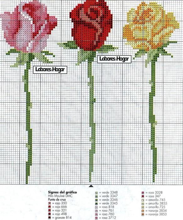 Вышивка крестом схемы черных роз