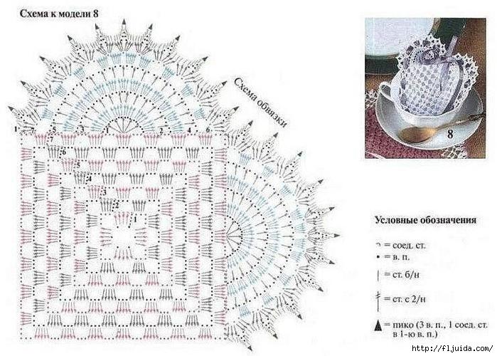 Вязанные поделки крючком со схемами 26