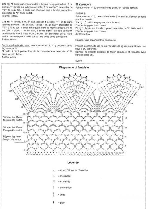 Роз2 схема (502x700, 75Kb)