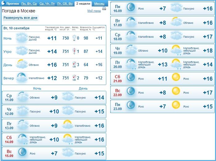 погода в бежецке на 2 недели самый точный продаже домов Ильском