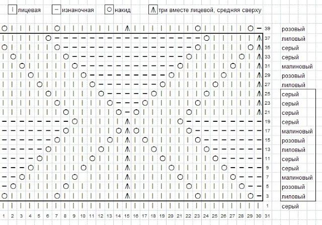 missoni-volnenie1a (640x447, 283Kb)