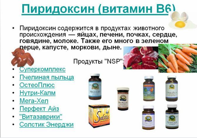 Продукты питания содержащие пиридоксин