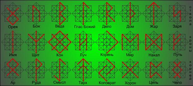 runy_matr_2 (620x278, 133Kb)