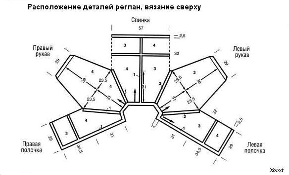Схема вязания блузки с горловины