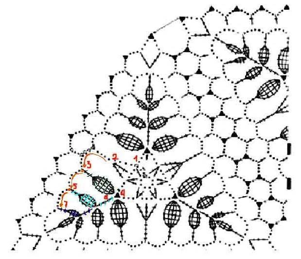 Стильные модели крючком (27) (619x532, 144Kb)