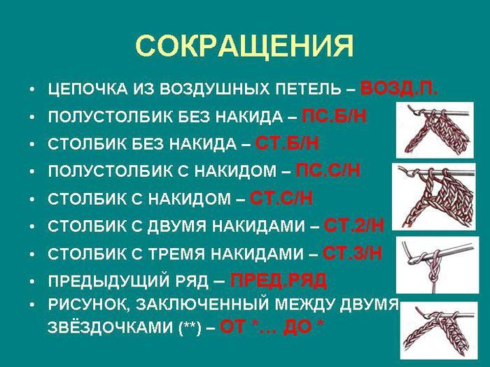 3424885_0010010Sokraschenija (700x525, 66Kb)