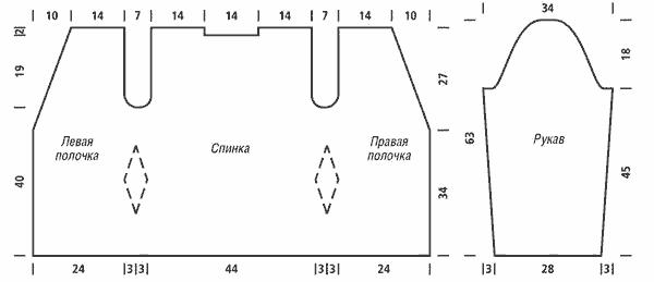 Vykrojka-zhaketa (600x259, 4Kb)