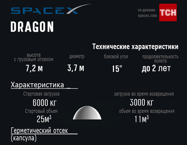 dragon-1 (605x470, 36Kb)
