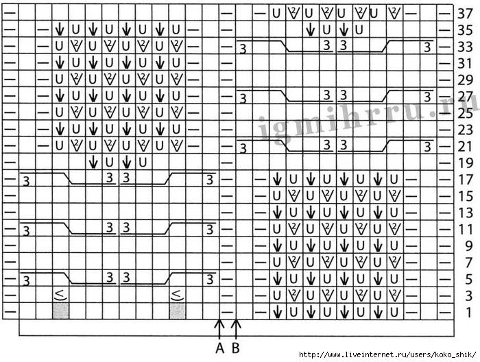 кардиган с косами и ажурами 1 (700x528, 301Kb)