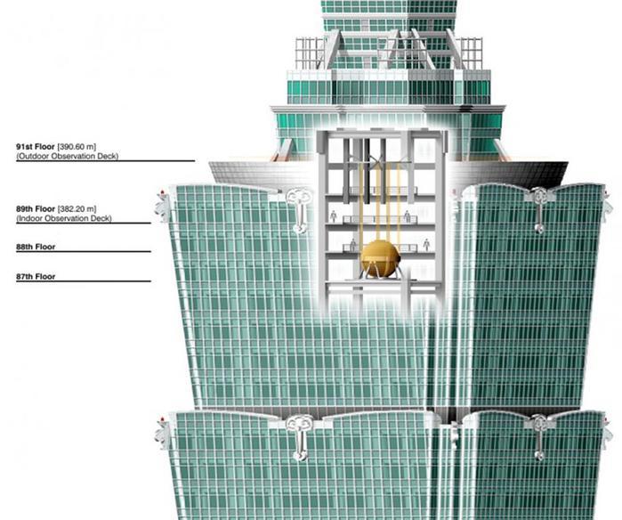 Гигантский шар внутри небоскрёбов удерживает их от колебаний