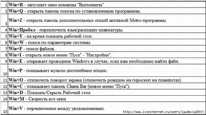 горячие_клавиши2 (700x391, 155Kb)