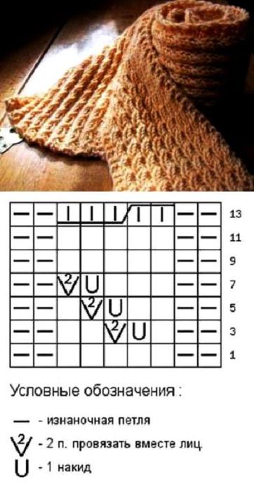 Вязание спицами узоры колосок и схемы 514
