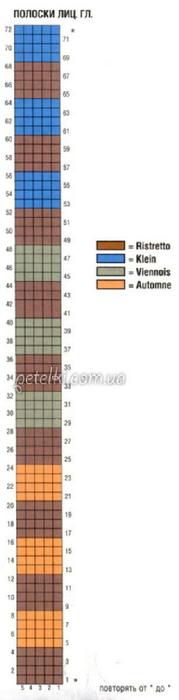 СЃРЅ (1) (179x700, 76Kb)