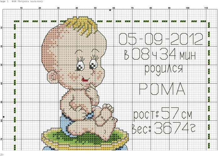 схемы метрики для новорожденных фото