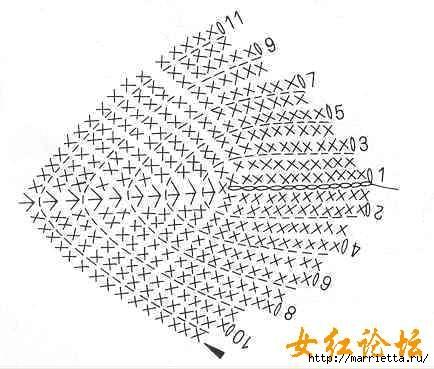 Шарфик крючком с виноградной обвязкой (5) (434x369, 92Kb)
