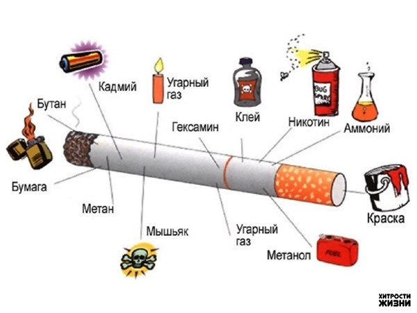 Сигарета... (600x450, 107Kb)