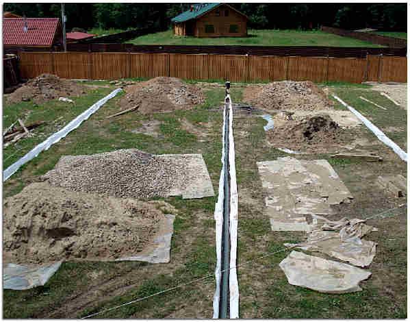 Дренаж участка своими руками на глинистых почвах схема