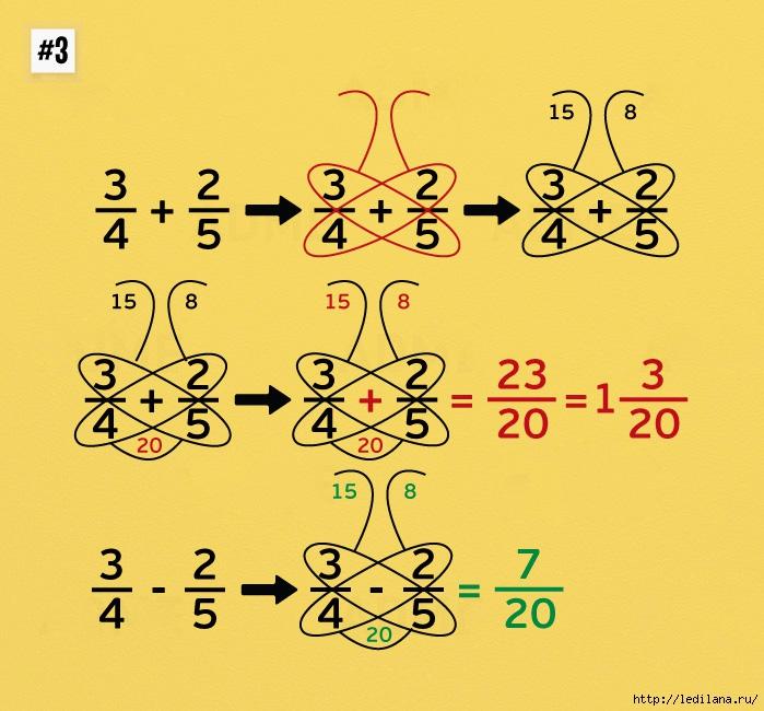 3925311_10_prostih_matematicheskih_trukov_3 (699x650, 273Kb)