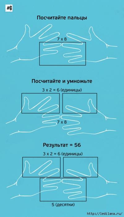 3925311_10_prostih_matematicheskih_trukov_6 (401x700, 179Kb)