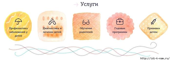 хорошая детская поликлиника в Москве, частные детские больницы в Москве, Фэнтези детская клиника Москва,/1444391643_Bezuymyannuyy1 (700x253, 107Kb)