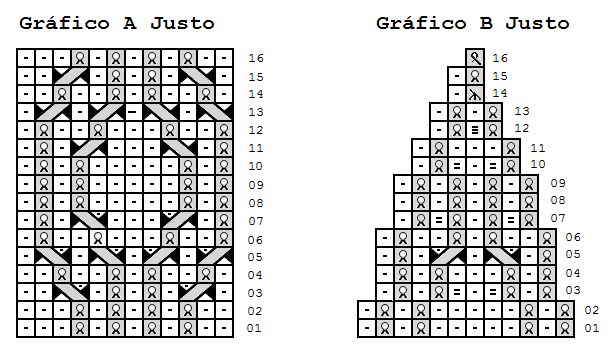 graficoamanara_justo_03 (613x352, 9Kb)